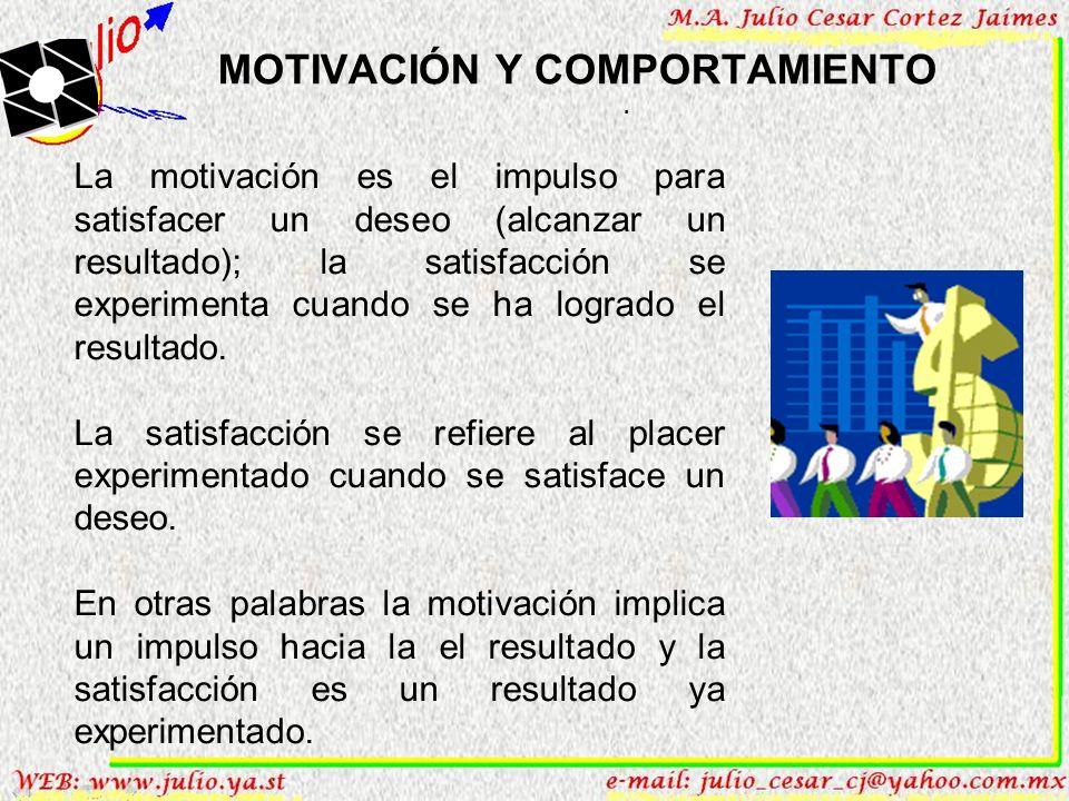 MOTIVACIÓN Y COMPORTAMIENTO .