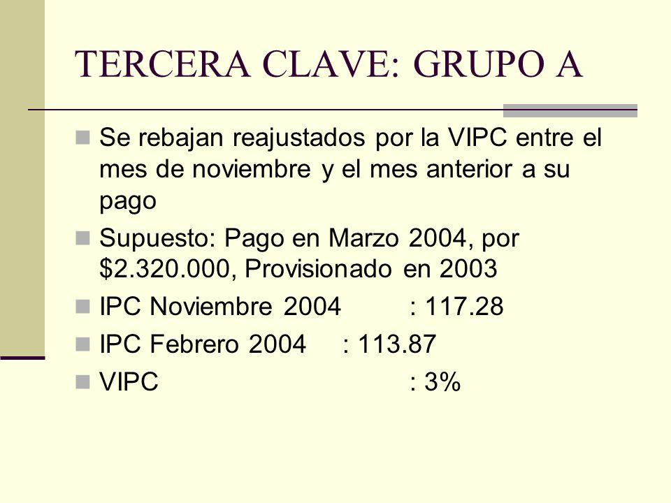 TERCERA CLAVE: GRUPO A Se rebajan reajustados por la VIPC entre el mes de noviembre y el mes anterior a su pago.