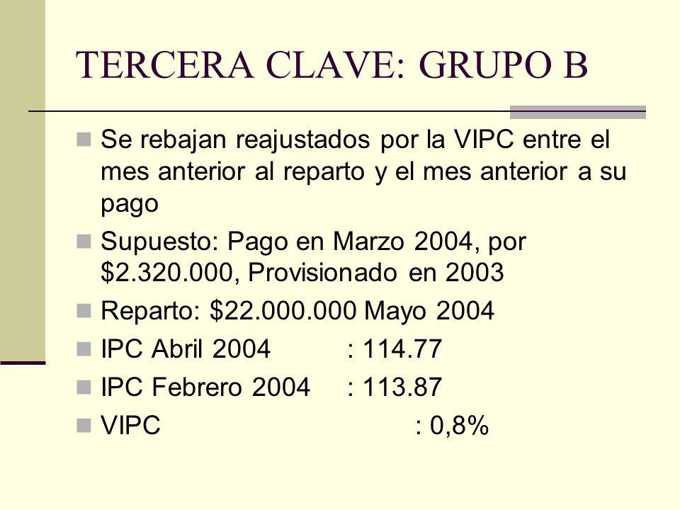 TERCERA CLAVE: GRUPO B Se rebajan reajustados por la VIPC entre el mes anterior al reparto y el mes anterior a su pago.