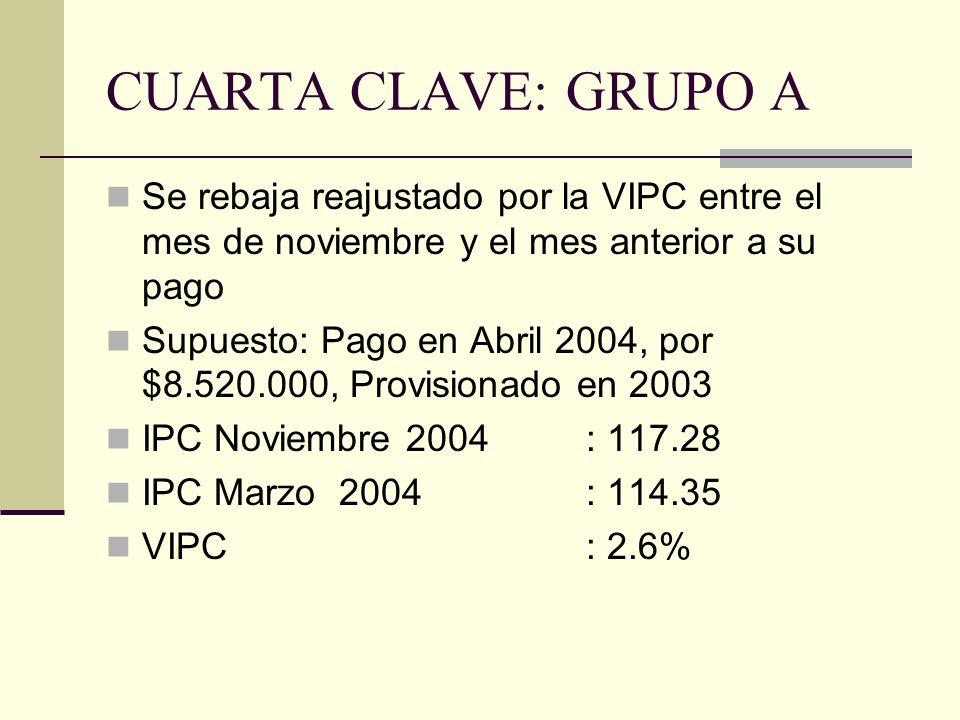 CUARTA CLAVE: GRUPO A Se rebaja reajustado por la VIPC entre el mes de noviembre y el mes anterior a su pago.