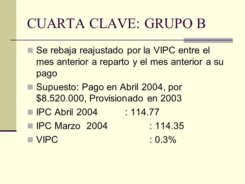 CUARTA CLAVE: GRUPO B Se rebaja reajustado por la VIPC entre el mes anterior a reparto y el mes anterior a su pago.