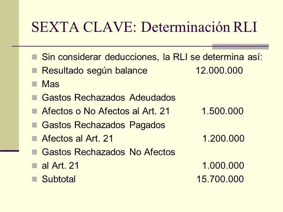 SEXTA CLAVE: Determinación RLI