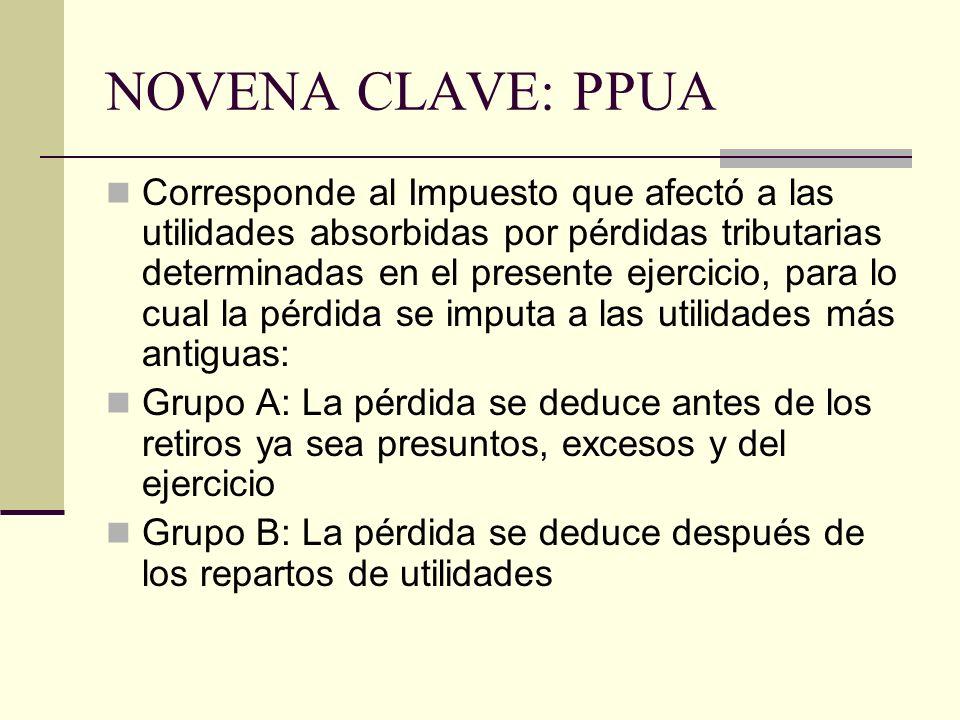NOVENA CLAVE: PPUA