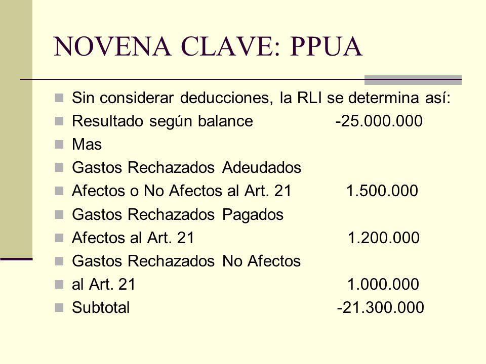 NOVENA CLAVE: PPUA Sin considerar deducciones, la RLI se determina así: Resultado según balance -25.000.000.