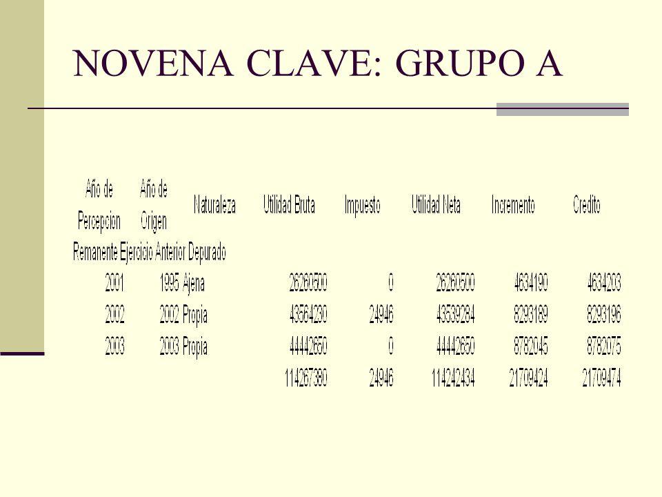 NOVENA CLAVE: GRUPO A