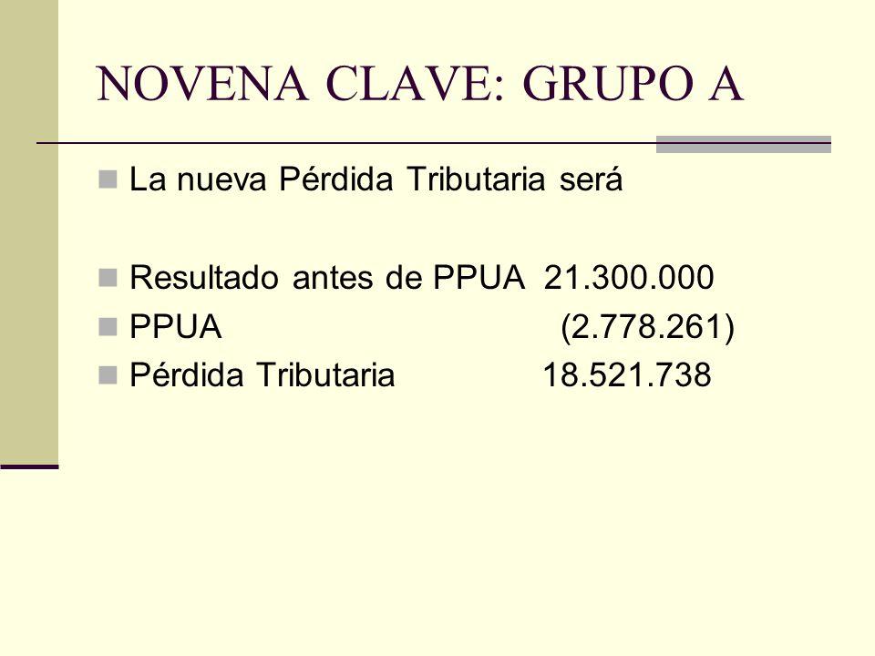 NOVENA CLAVE: GRUPO A La nueva Pérdida Tributaria será