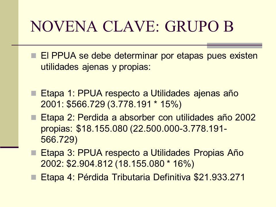 NOVENA CLAVE: GRUPO B El PPUA se debe determinar por etapas pues existen utilidades ajenas y propias: