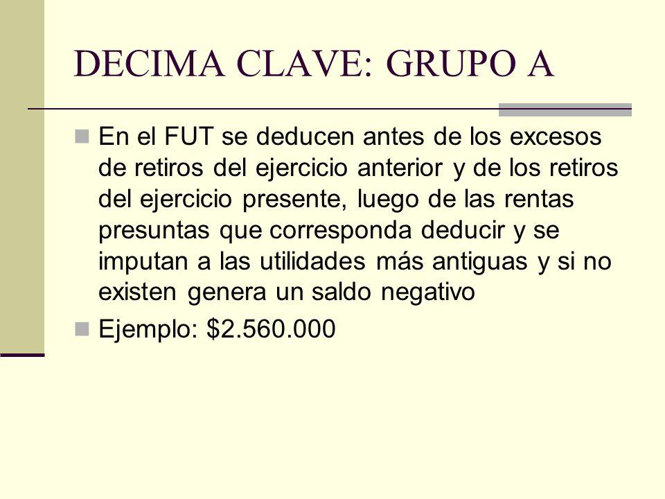DECIMA CLAVE: GRUPO A