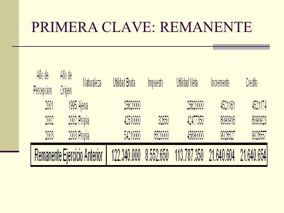 PRIMERA CLAVE: REMANENTE