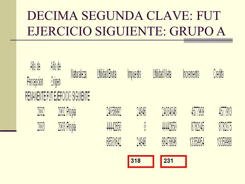 DECIMA SEGUNDA CLAVE: FUT EJERCICIO SIGUIENTE: GRUPO A