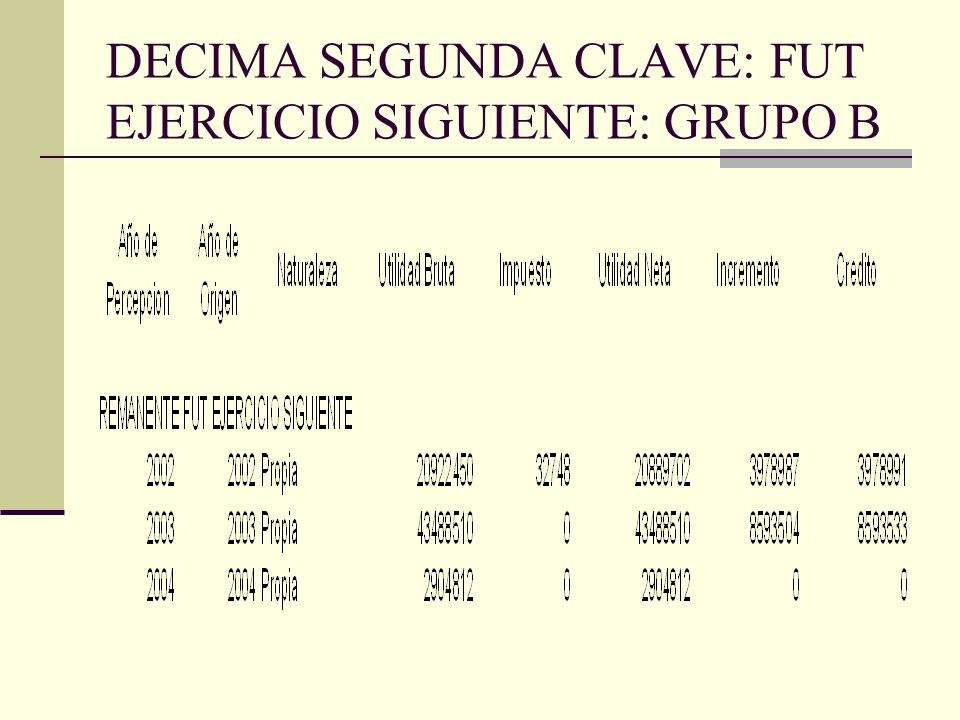 DECIMA SEGUNDA CLAVE: FUT EJERCICIO SIGUIENTE: GRUPO B