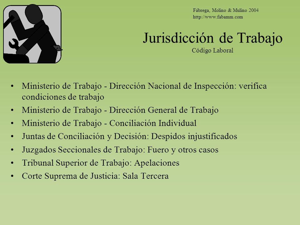 Jurisdicción de Trabajo Código Laboral