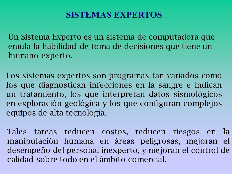 SISTEMAS EXPERTOS Un Sistema Experto es un sistema de computadora que emula la habilidad de toma de decisiones que tiene un humano experto.