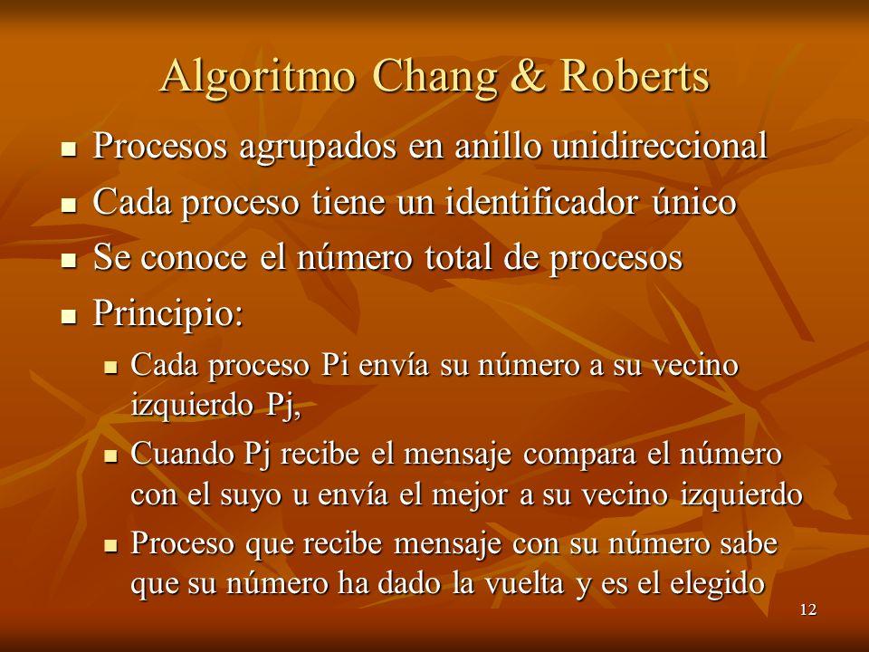 Algoritmo Chang & Roberts