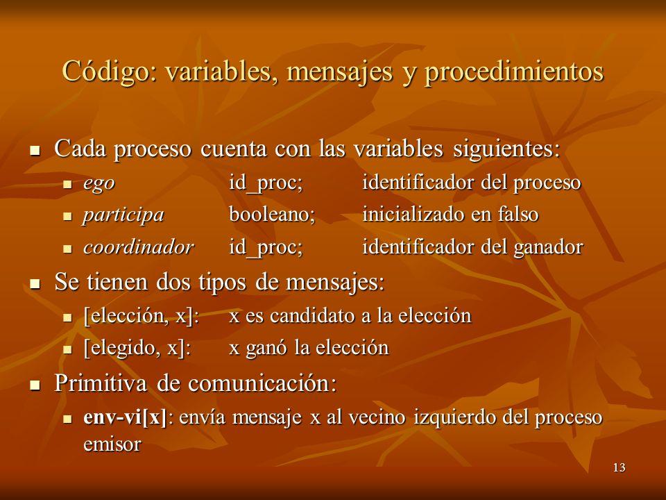 Código: variables, mensajes y procedimientos