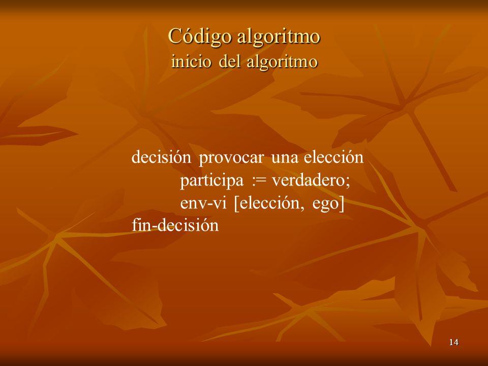 Código algoritmo inicio del algoritmo