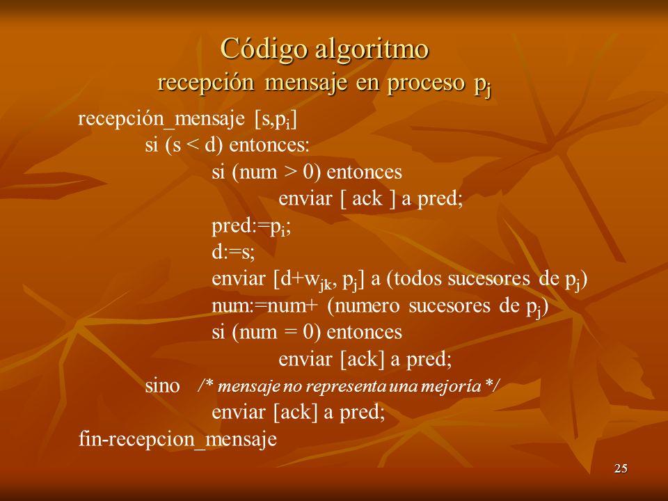 Código algoritmo recepción mensaje en proceso pj