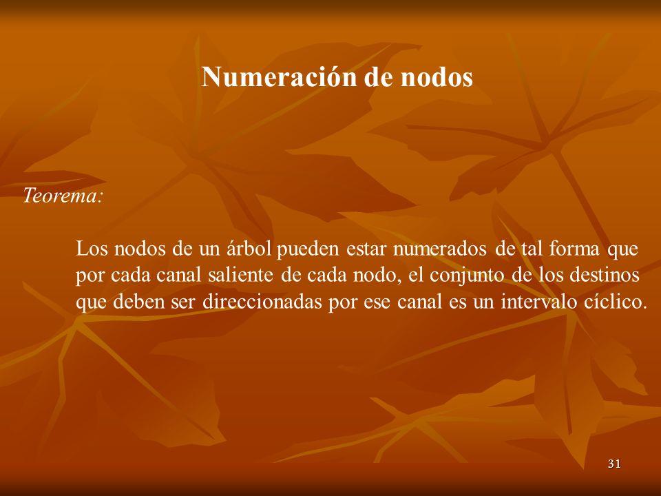 Numeración de nodos Teorema: