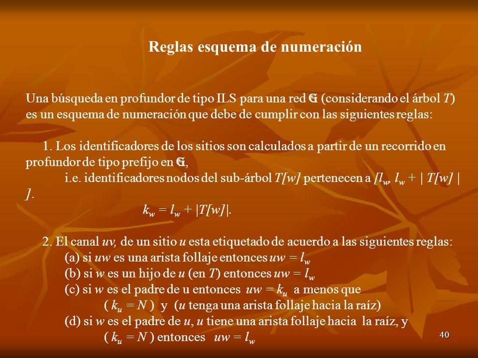 Reglas esquema de numeración