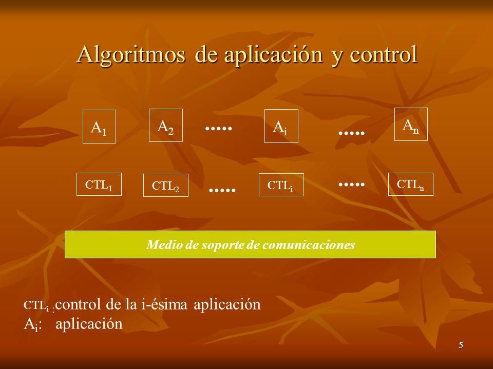 Algoritmos de aplicación y control
