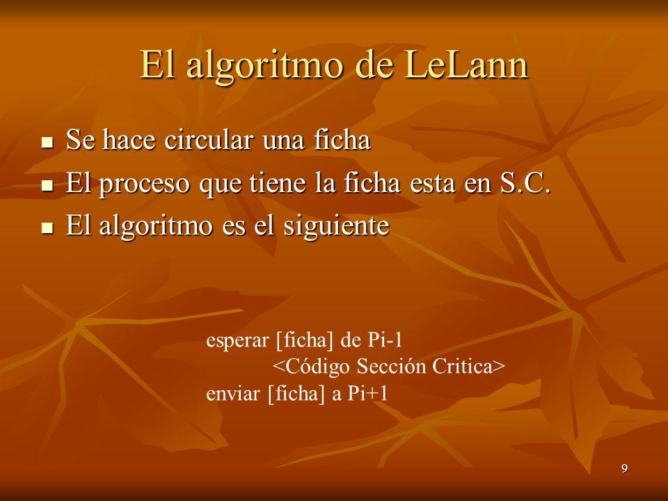 El algoritmo de LeLann Se hace circular una ficha