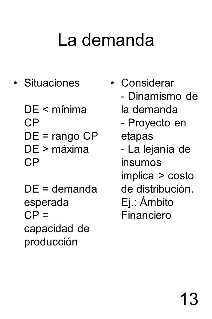 La demanda Situaciones DE < mínima CP DE = rango CP DE > máxima CP DE = demanda esperada CP = capacidad de producción.