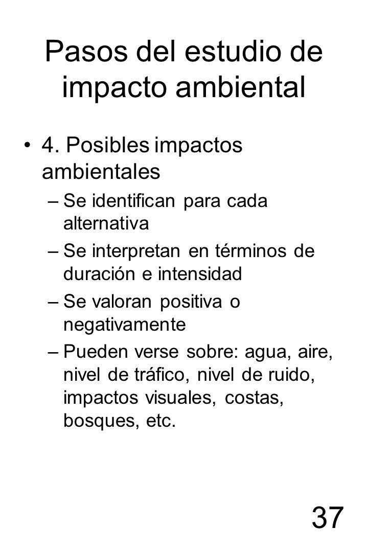Pasos del estudio de impacto ambiental