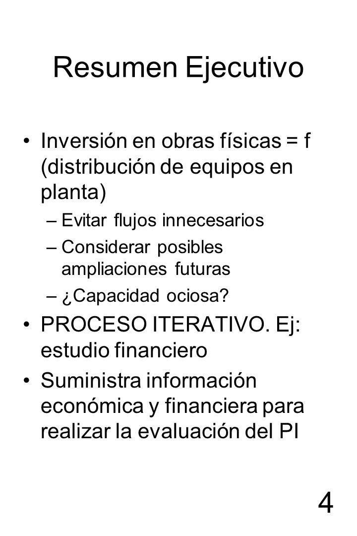 Resumen Ejecutivo Inversión en obras físicas = f (distribución de equipos en planta) Evitar flujos innecesarios.