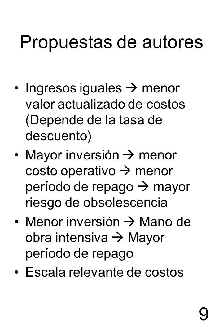 Propuestas de autores Ingresos iguales  menor valor actualizado de costos (Depende de la tasa de descuento)