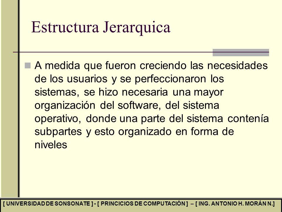 Estructura Jerarquica