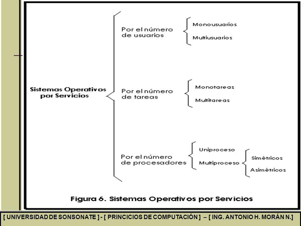 Clasificación de OS x Servicios