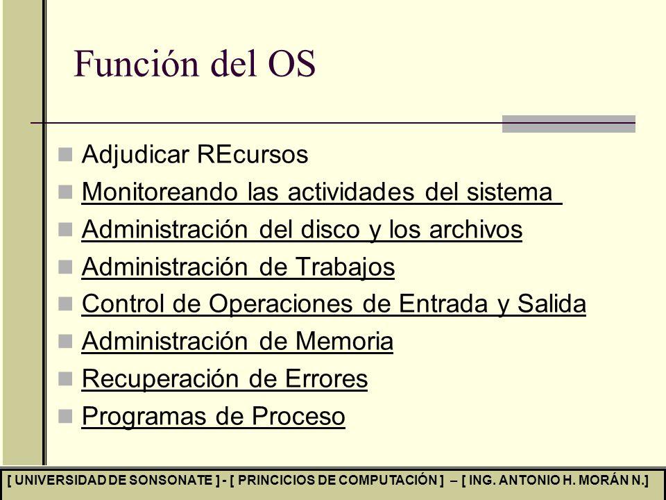 Función del OS Adjudicar REcursos