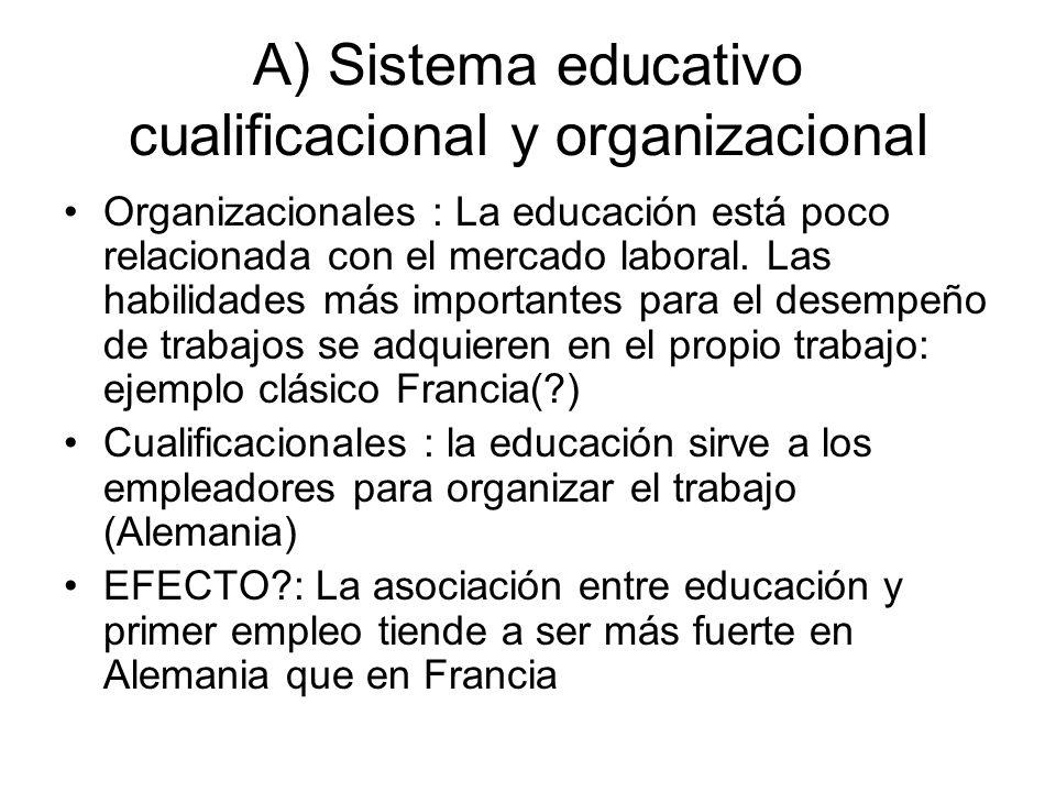 A) Sistema educativo cualificacional y organizacional