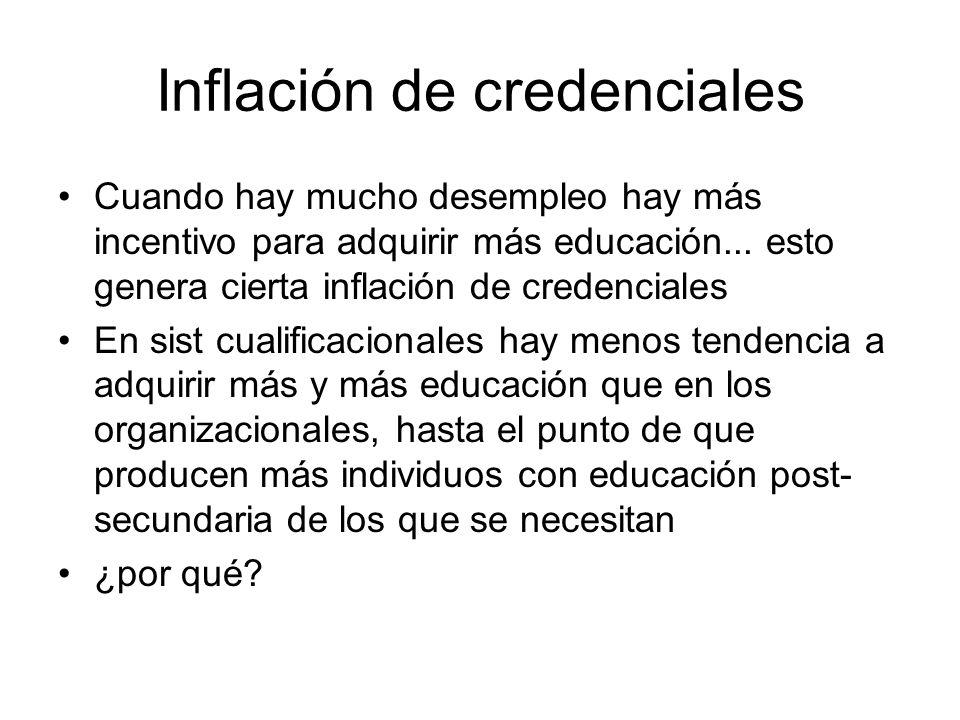 Inflación de credenciales