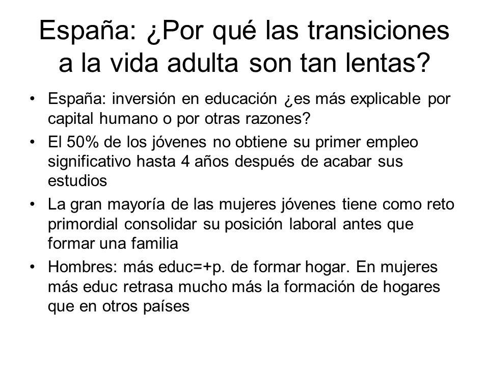 España: ¿Por qué las transiciones a la vida adulta son tan lentas