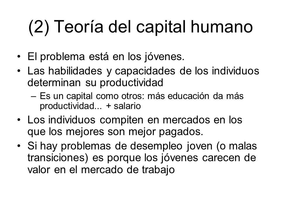 (2) Teoría del capital humano
