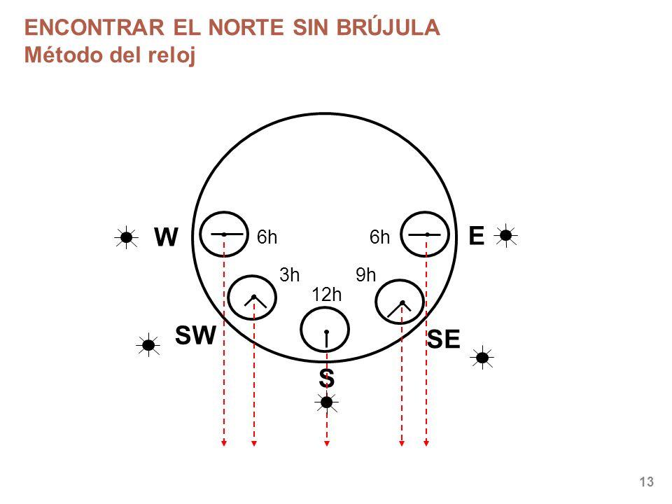 ENCONTRAR EL NORTE SIN BRÚJULA Método del reloj