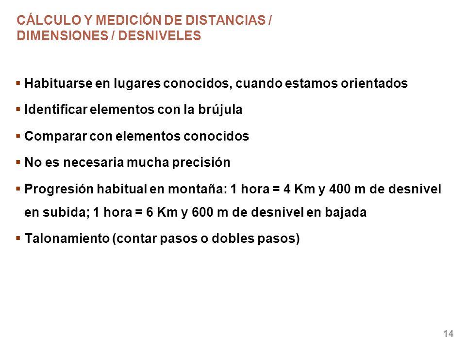 CÁLCULO Y MEDICIÓN DE DISTANCIAS / DIMENSIONES / DESNIVELES