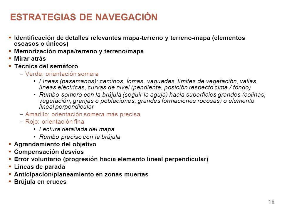 ESTRATEGIAS DE NAVEGACIÓN