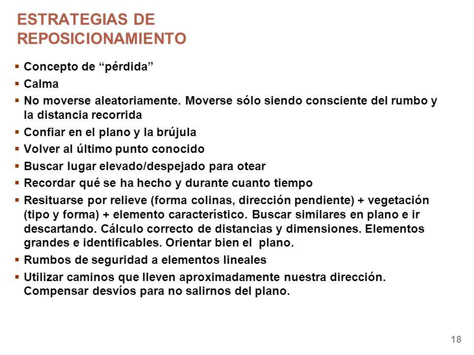 ESTRATEGIAS DE REPOSICIONAMIENTO