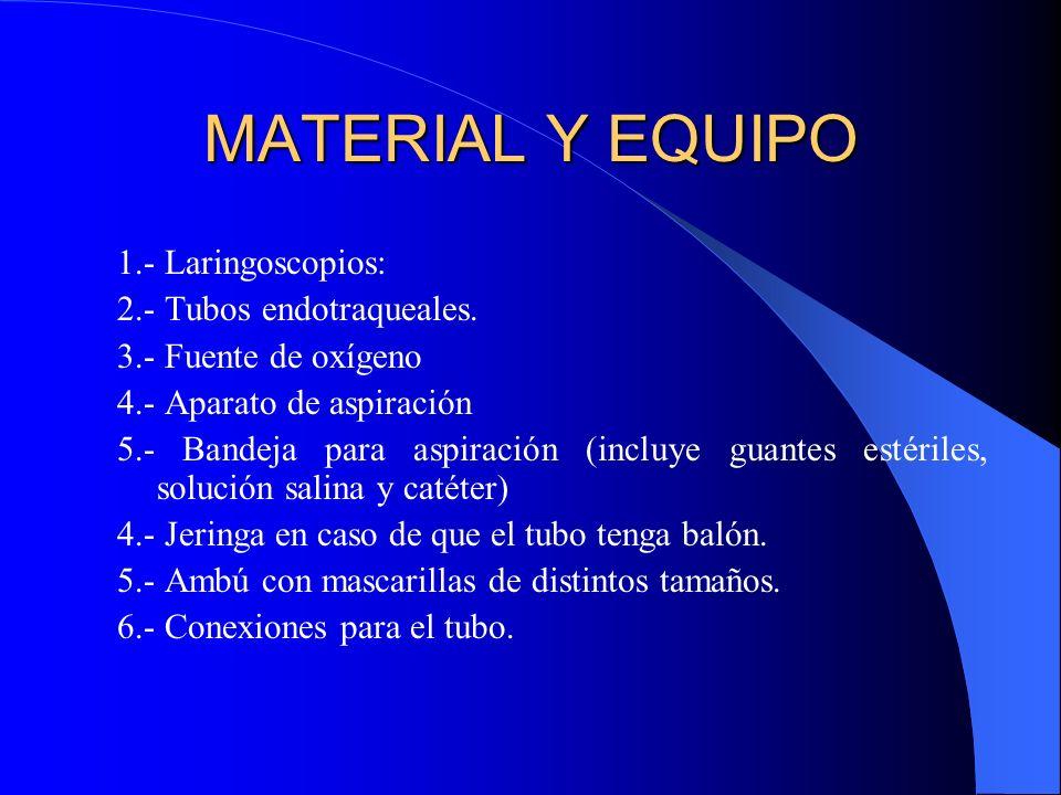 MATERIAL Y EQUIPO 1.- Laringoscopios: 2.- Tubos endotraqueales.