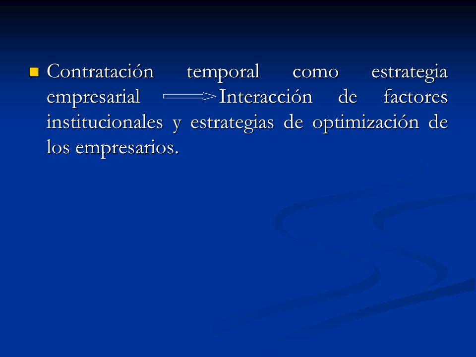 Contratación temporal como estrategia empresarial