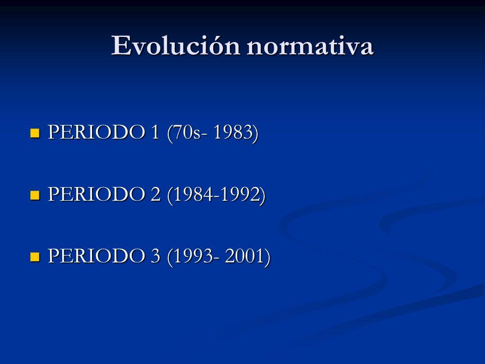Evolución normativa PERIODO 1 (70s- 1983) PERIODO 2 (1984-1992)