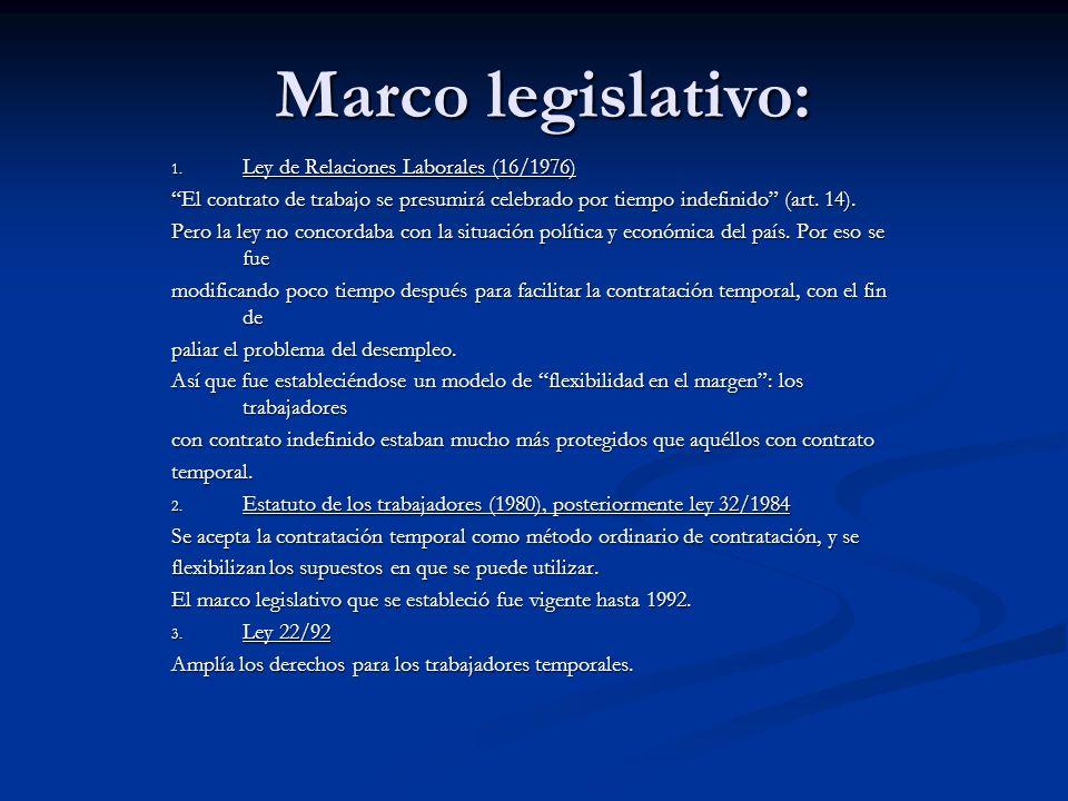 Marco legislativo: Ley de Relaciones Laborales (16/1976)