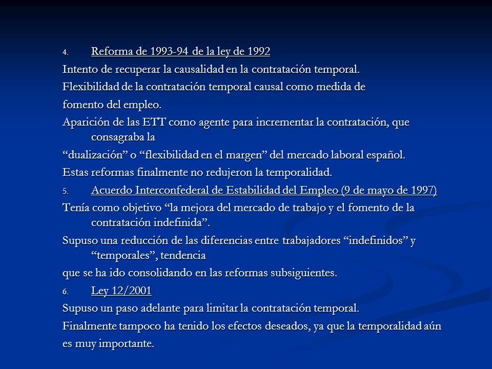 Reforma de 1993-94 de la ley de 1992 Intento de recuperar la causalidad en la contratación temporal.