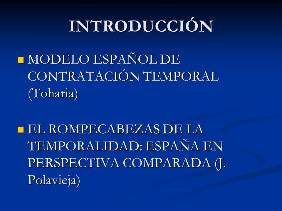 INTRODUCCIÓN MODELO ESPAÑOL DE CONTRATACIÓN TEMPORAL (Toharia)