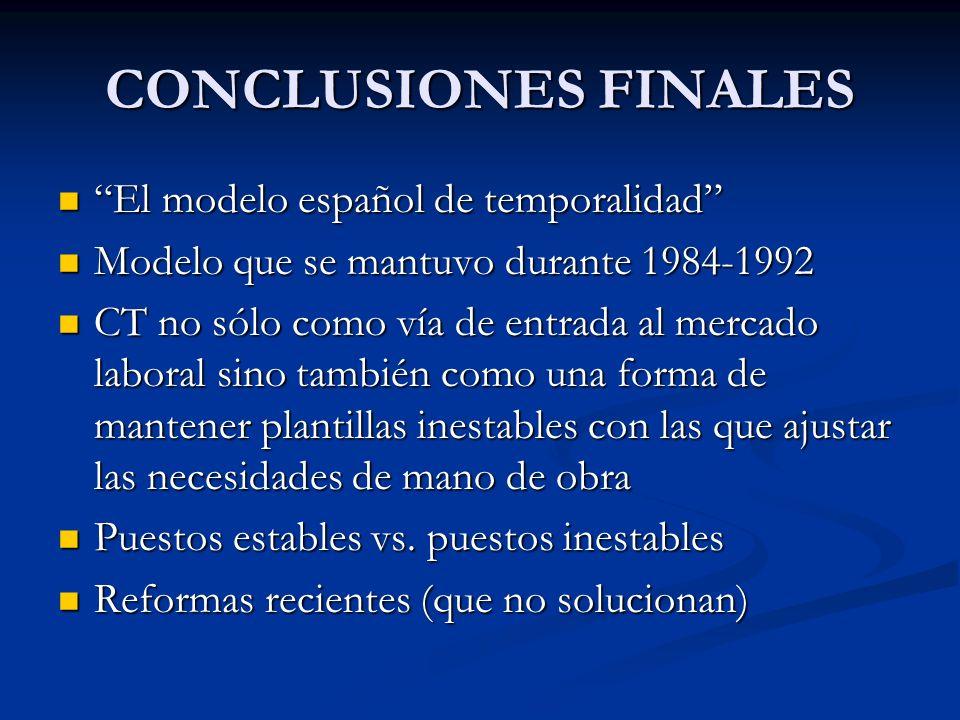 CONCLUSIONES FINALES El modelo español de temporalidad
