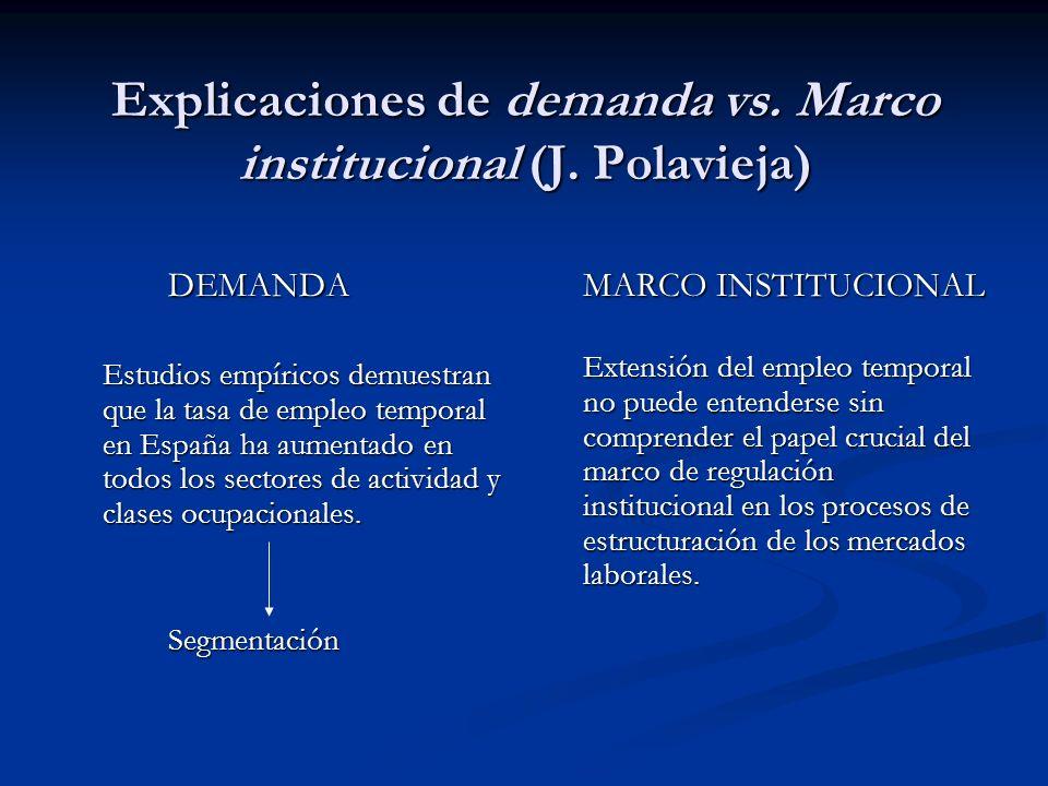 Explicaciones de demanda vs. Marco institucional (J. Polavieja)