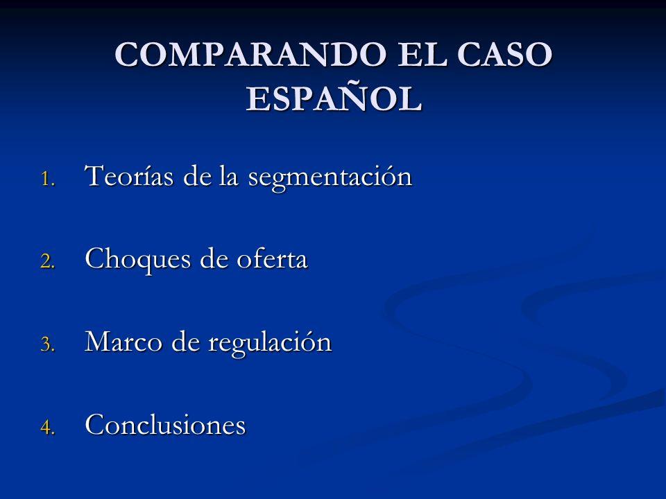 COMPARANDO EL CASO ESPAÑOL