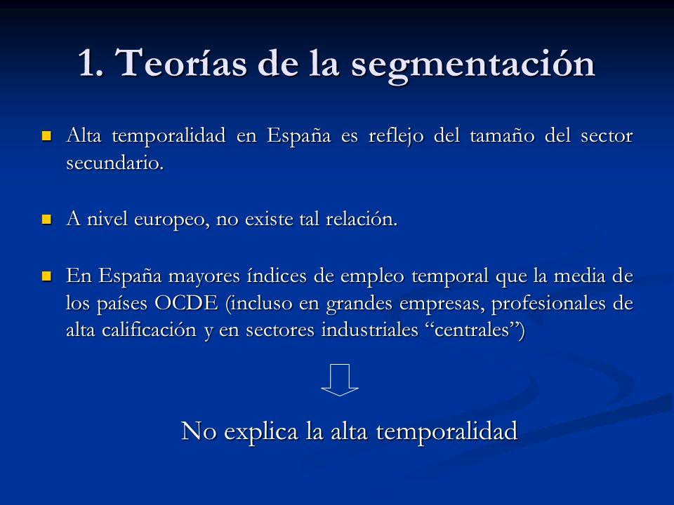 1. Teorías de la segmentación